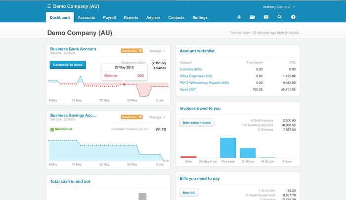 It's tough to beat Xero as it has a great UI, nice mobile app and great third party integration. But it's a little pricey.